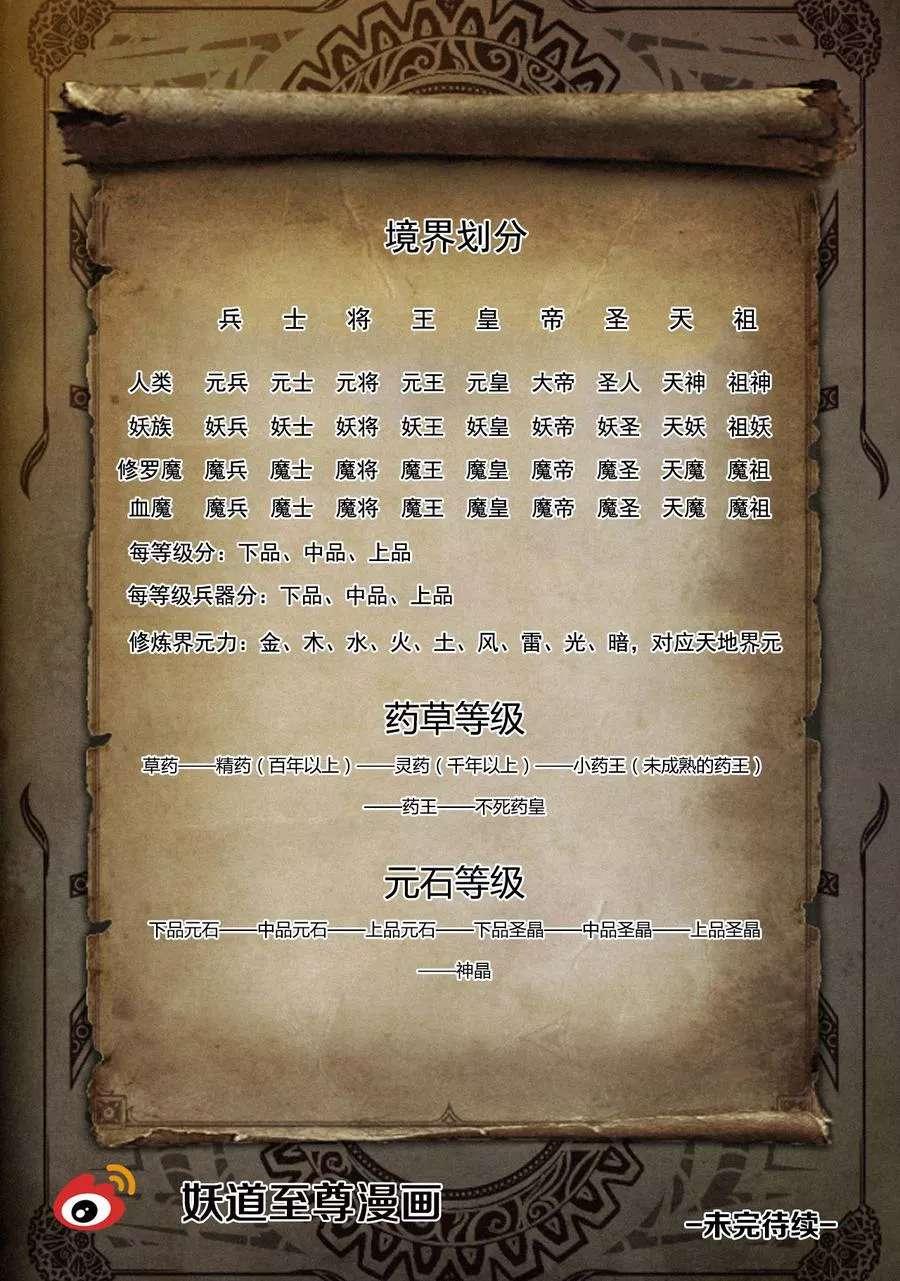 妖道至尊第16话  第16话 上位者的争斗 第 11